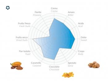 Кофе в зернах Bazzara Piacerepuro (Бадзара Пиачерепуро)  1 кг, вакуумная упаковка